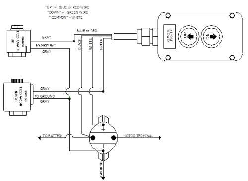 Fig on Snow Way Plow Wiring Diagram